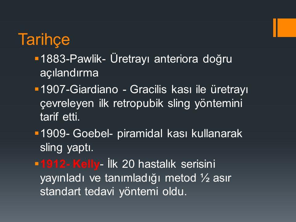 Tarihçe 1883-Pawlik- Üretrayı anteriora doğru açılandırma