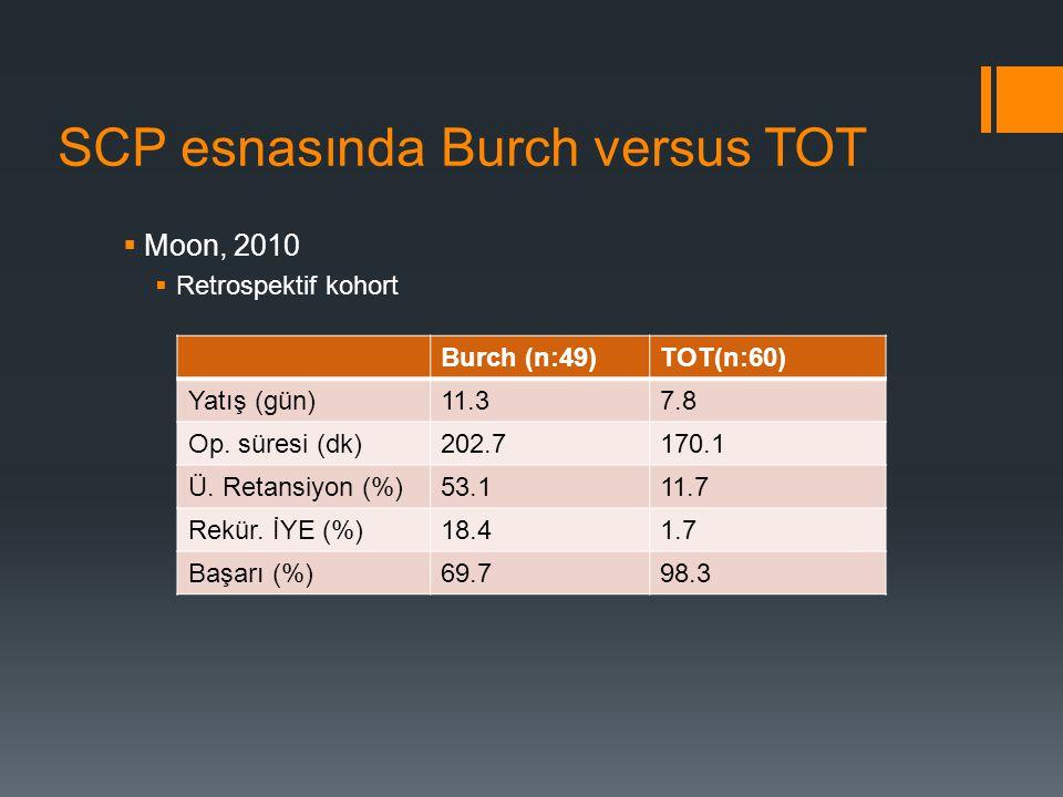 SCP esnasında Burch versus TOT