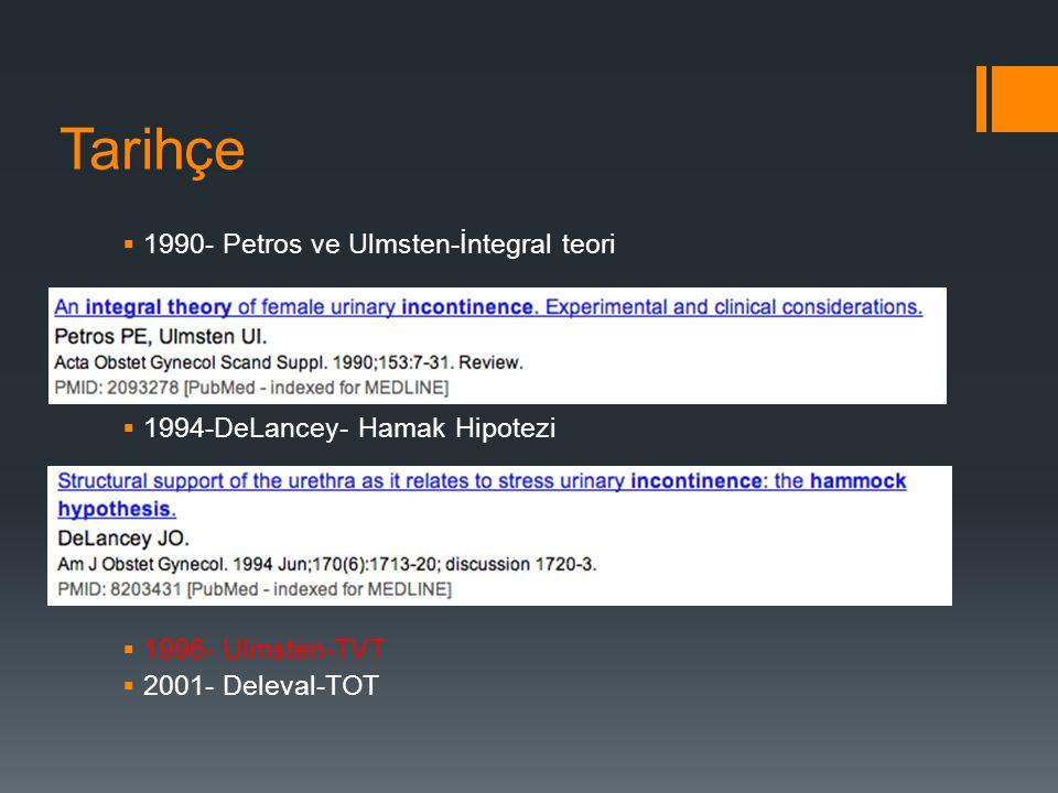 Tarihçe 1990- Petros ve Ulmsten-İntegral teori