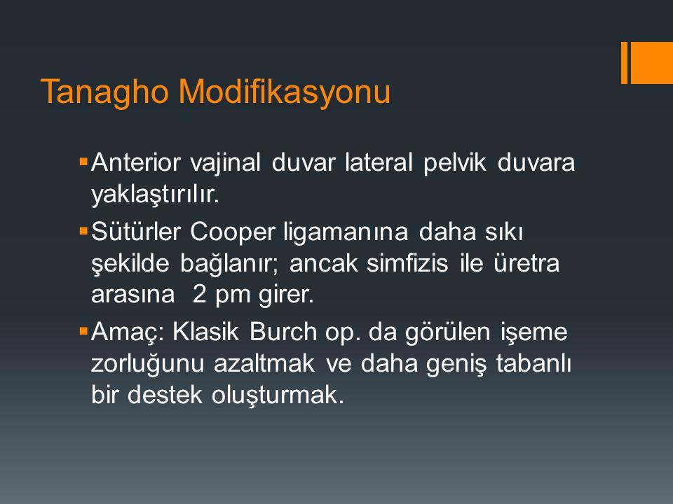 Tanagho Modifikasyonu
