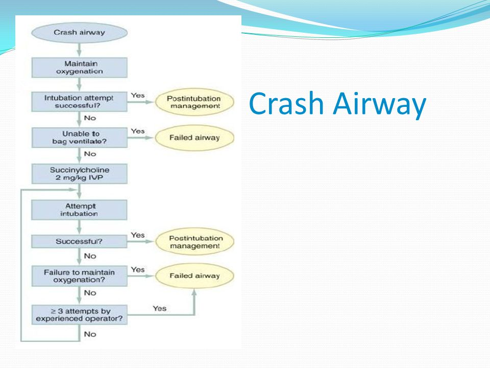 Crash Airway