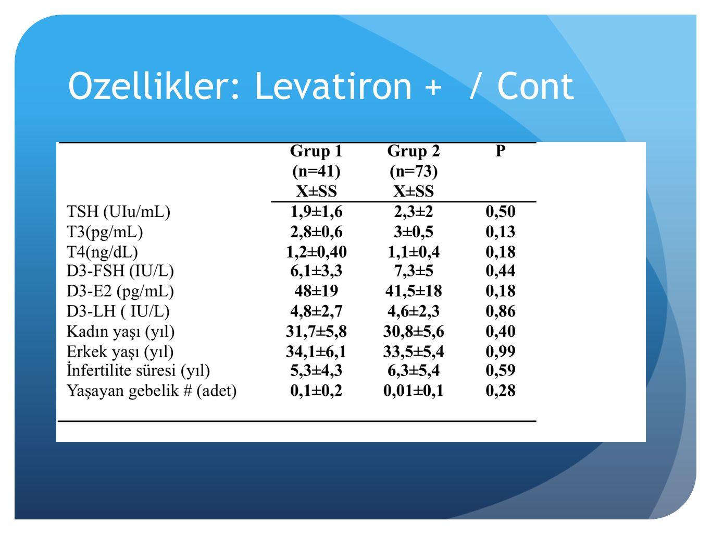 Ozellikler: Levatiron + / Cont
