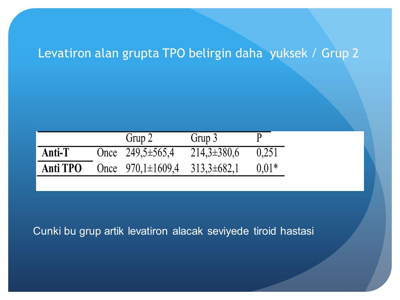 Levatiron alan grupta TPO belirgin daha yuksek / Grup 2