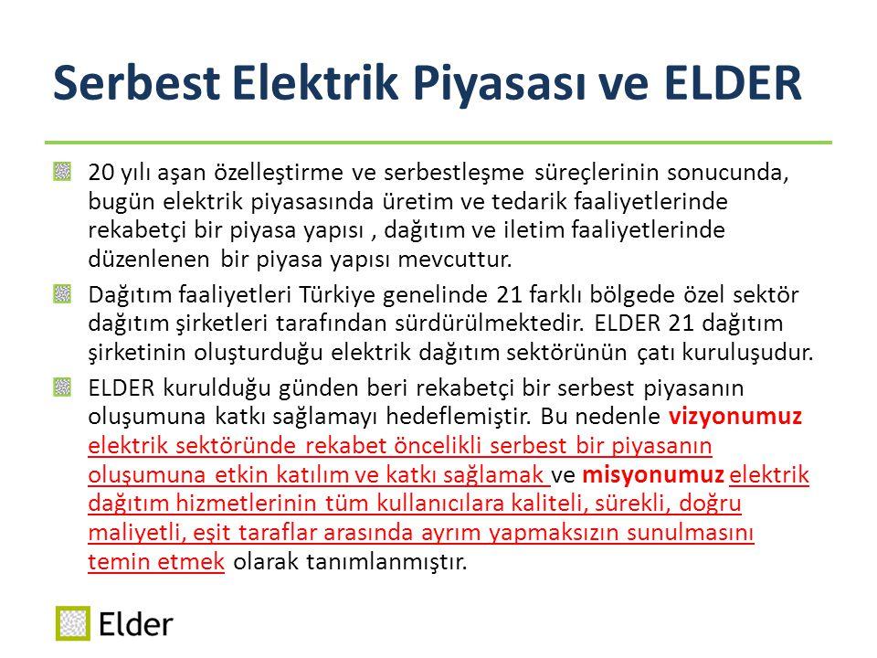 Serbest Elektrik Piyasası ve ELDER