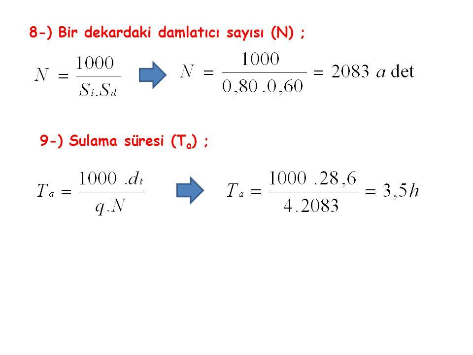 8-) Bir dekardaki damlatıcı sayısı (N) ;