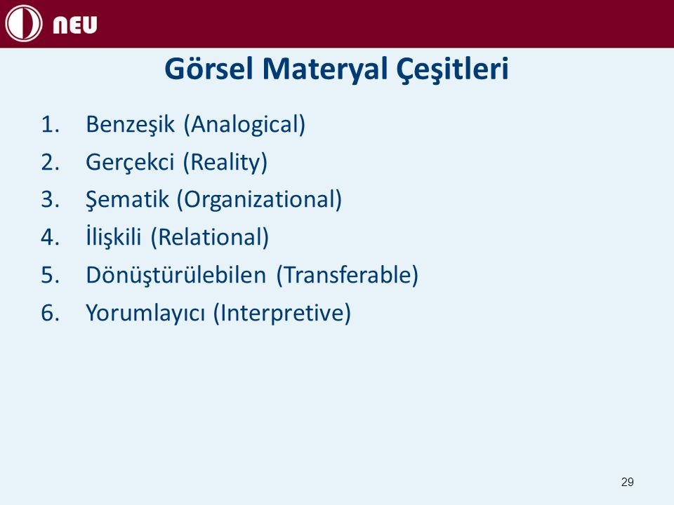 Görsel Materyal Çeşitleri