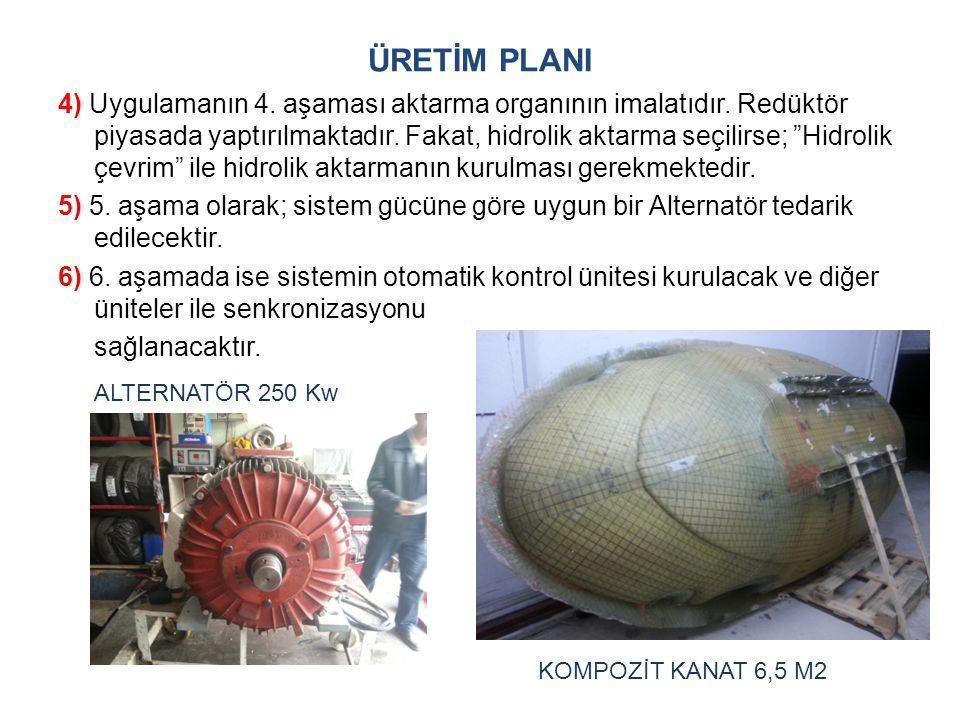 ÜRETİM PLANI ALTERNATÖR 250 Kw