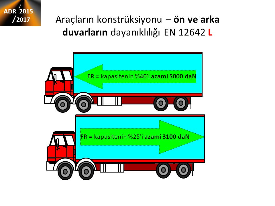 ADR 2015 2017. Araçların konstrüksiyonu – ön ve arka duvarların dayanıklılığı EN 12642 L. FR = kapasitenin %40'ı azami 5000 daN.