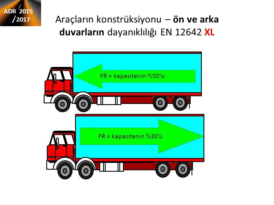 ADR 2015 2017. Araçların konstrüksiyonu – ön ve arka duvarların dayanıklılığı EN 12642 XL. FR = kapasitenin %50'si.