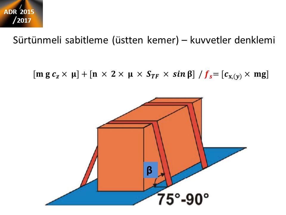 Sürtünmeli sabitleme (üstten kemer) – kuvvetler denklemi
