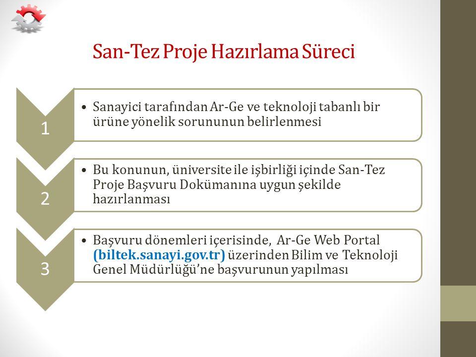 San-Tez Proje Hazırlama Süreci