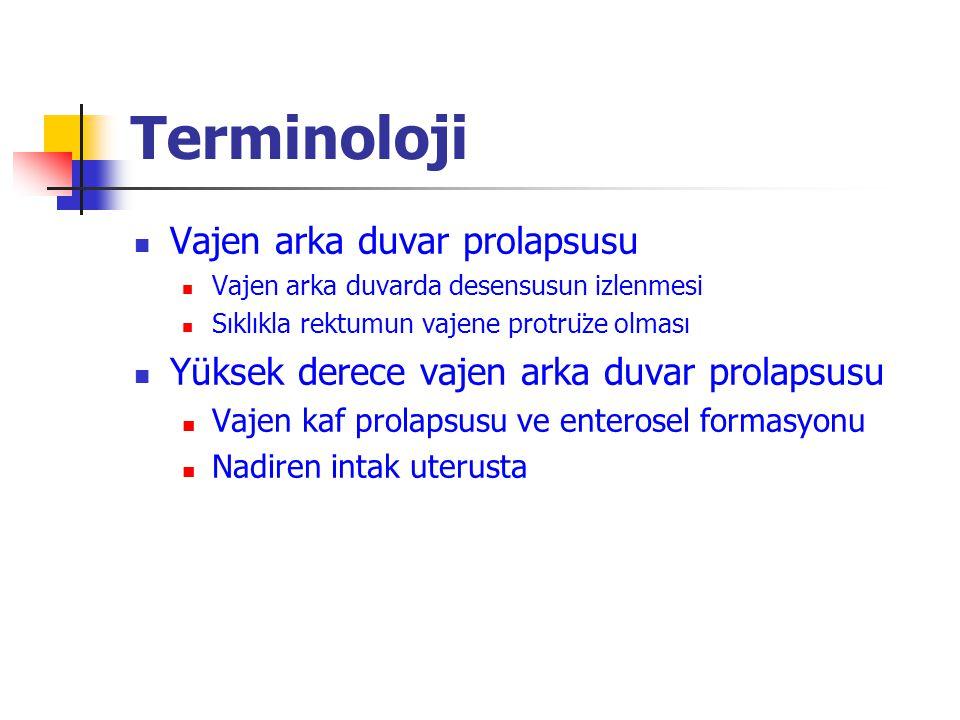 Terminoloji Vajen arka duvar prolapsusu