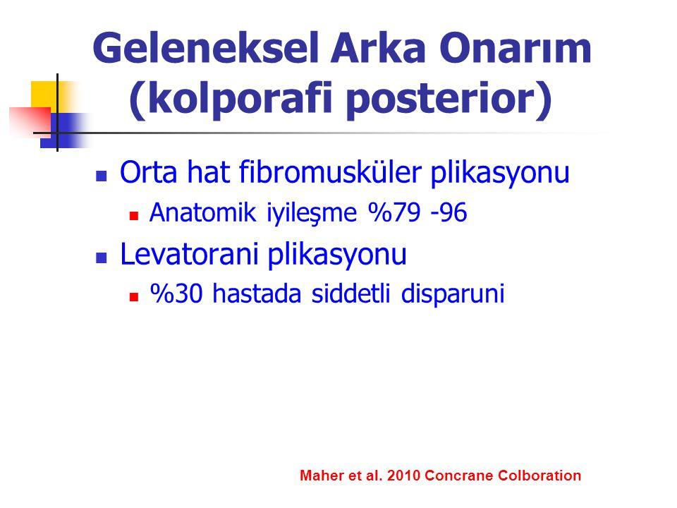 Geleneksel Arka Onarım (kolporafi posterior)