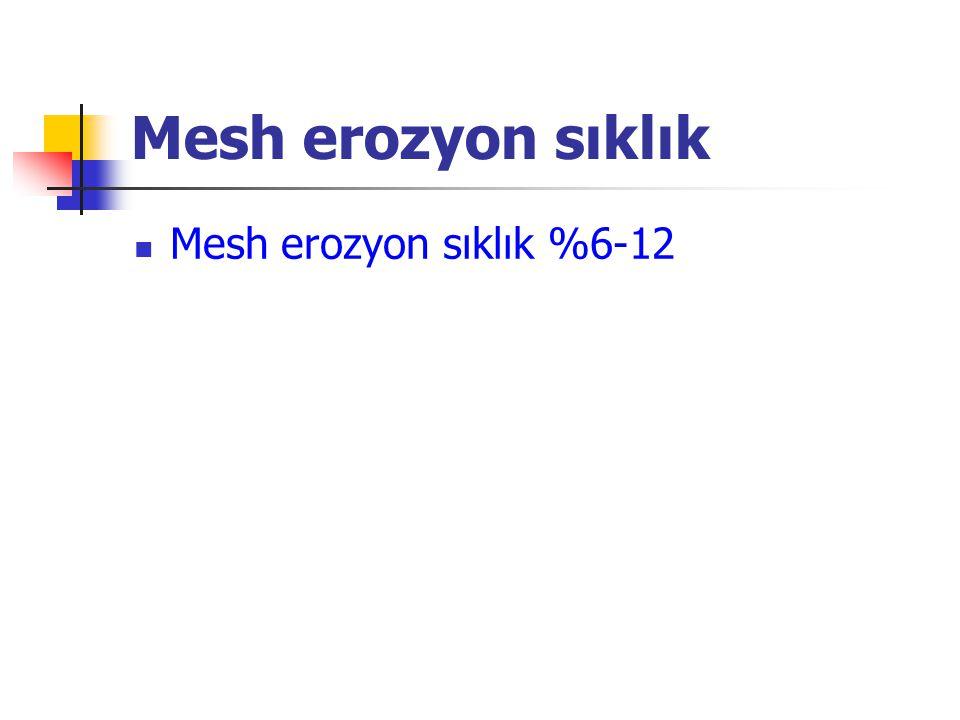 Mesh erozyon sıklık Mesh erozyon sıklık %6-12