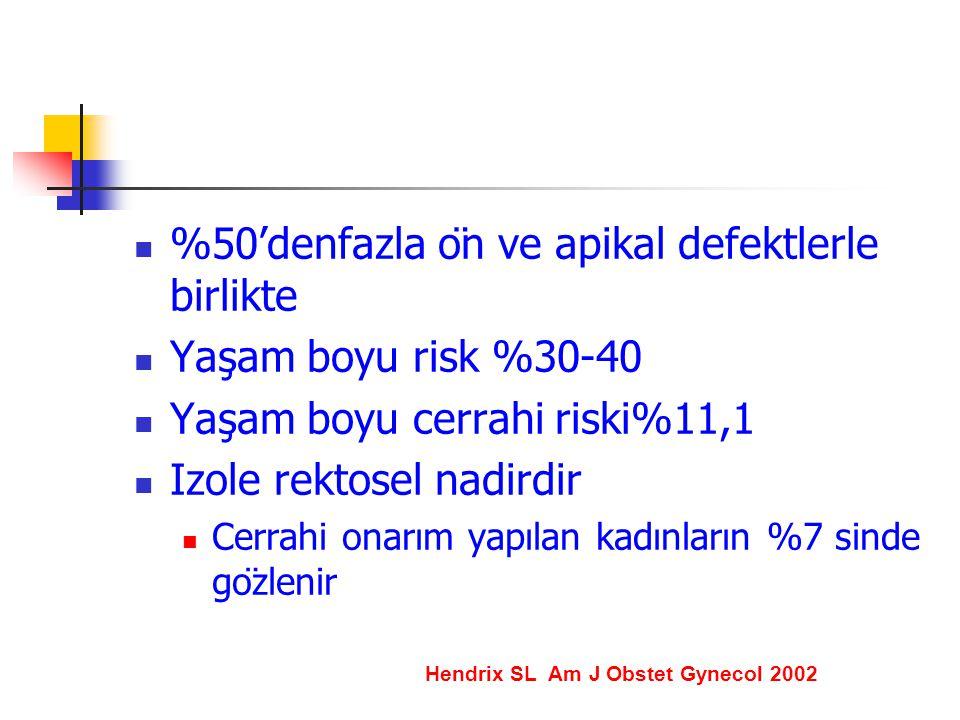 %50'denfazla ön ve apikal defektlerle birlikte Yaşam boyu risk %30-40