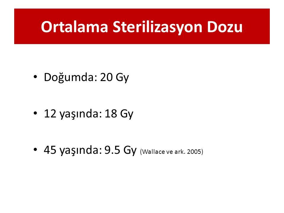 Ortalama Sterilizasyon Dozu