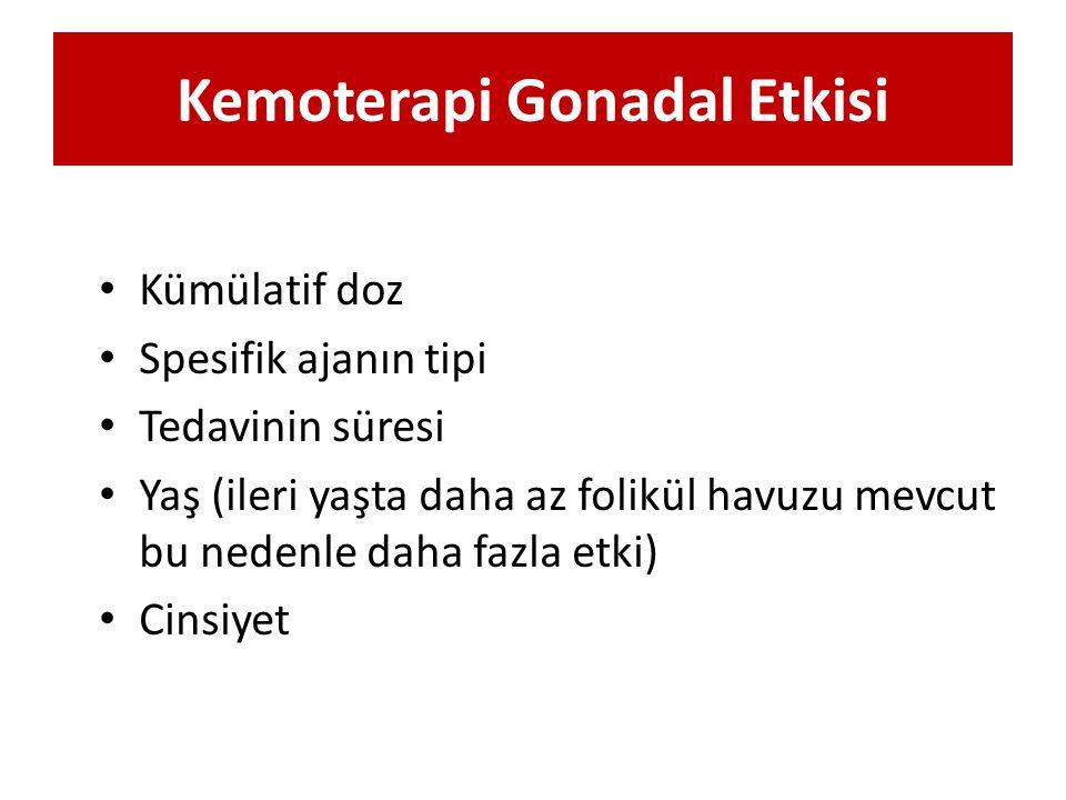 Kemoterapi Gonadal Etkisi