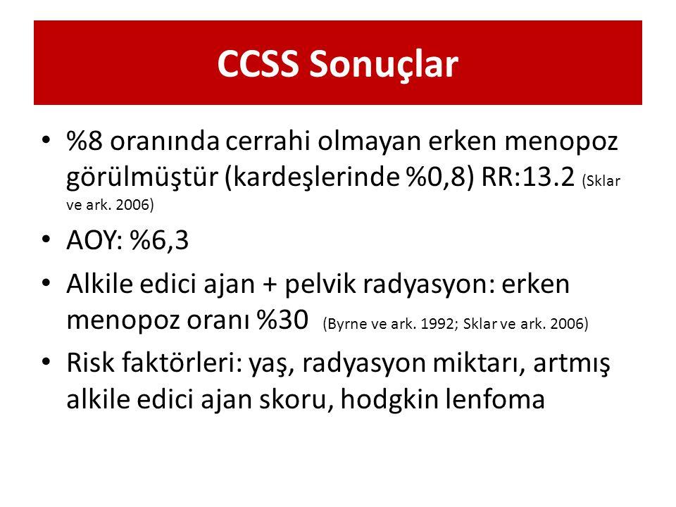 CCSS Sonuçlar %8 oranında cerrahi olmayan erken menopoz görülmüştür (kardeşlerinde %0,8) RR:13.2 (Sklar ve ark. 2006)