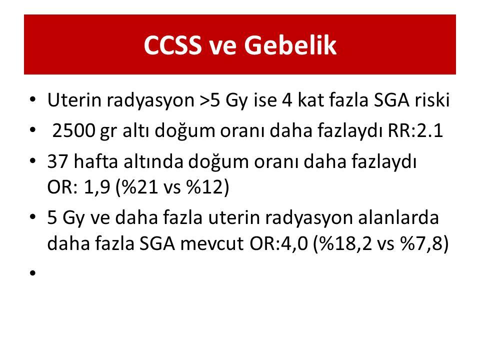 CCSS ve Gebelik Uterin radyasyon >5 Gy ise 4 kat fazla SGA riski