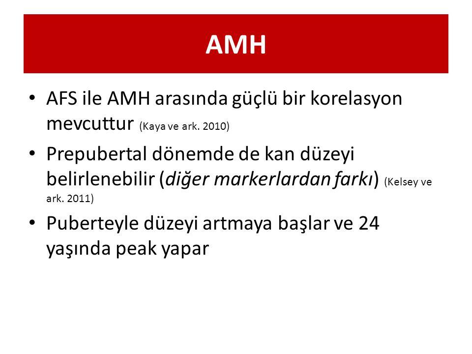 AMH AFS ile AMH arasında güçlü bir korelasyon mevcuttur (Kaya ve ark. 2010)