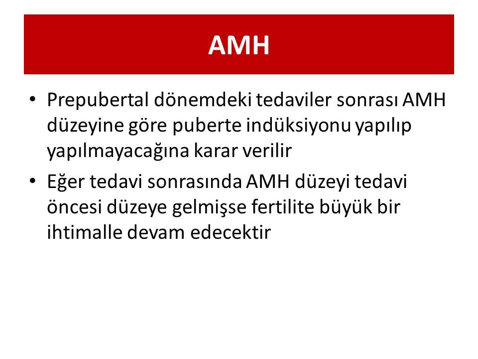 AMH Prepubertal dönemdeki tedaviler sonrası AMH düzeyine göre puberte indüksiyonu yapılıp yapılmayacağına karar verilir.