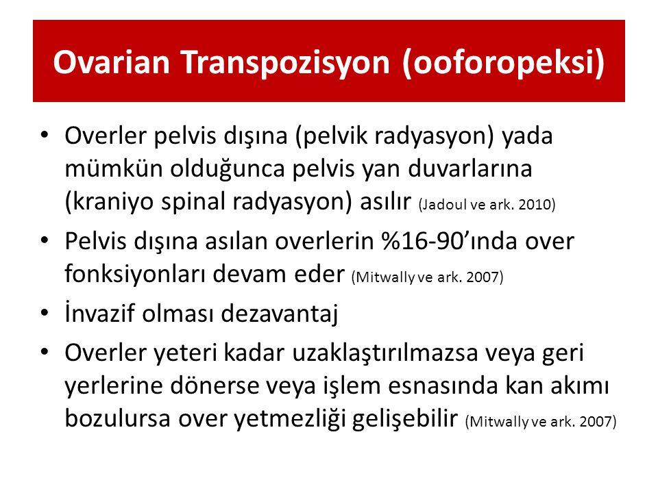 Ovarian Transpozisyon (ooforopeksi)