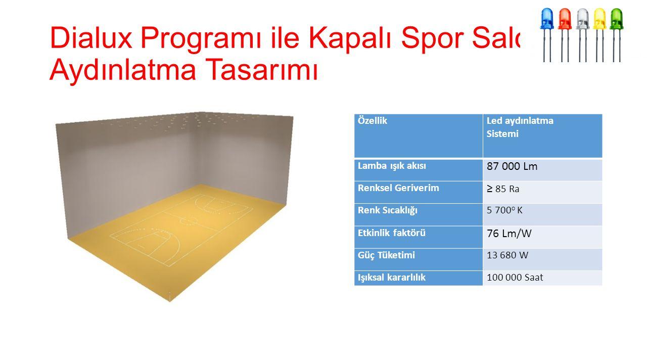 Dialux Programı ile Kapalı Spor Salonu Aydınlatma Tasarımı