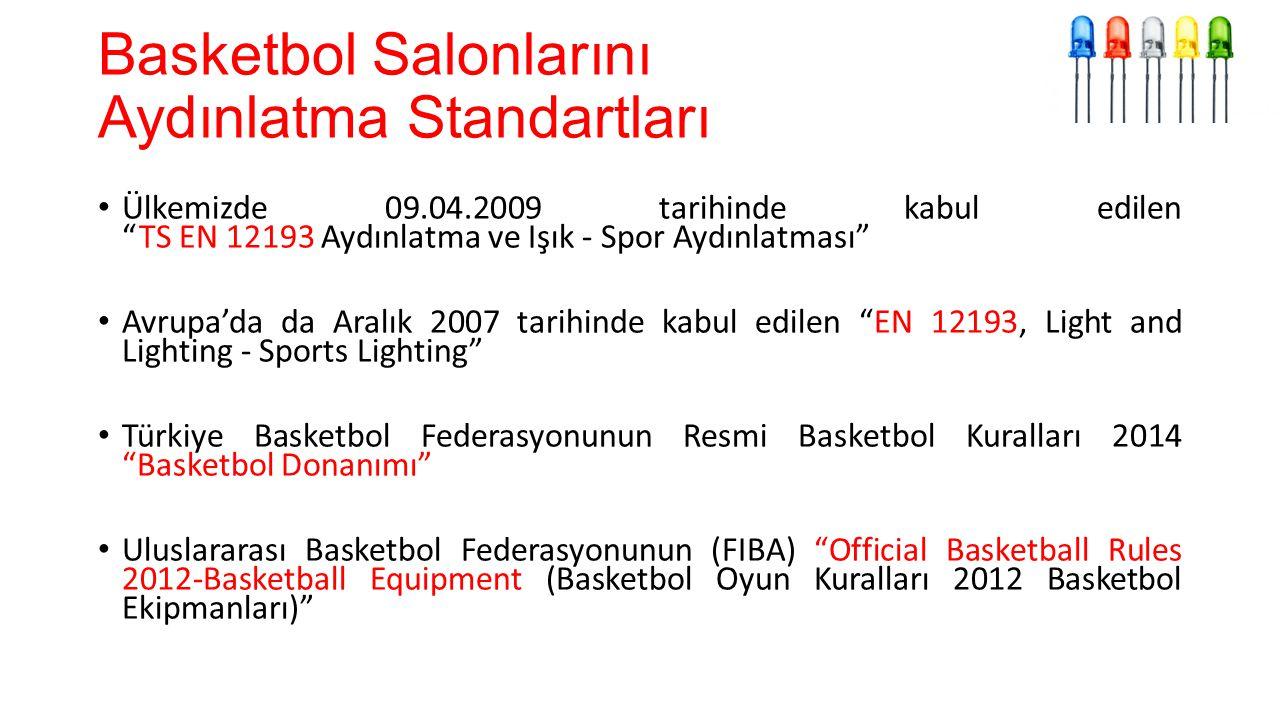 Basketbol Salonlarını Aydınlatma Standartları