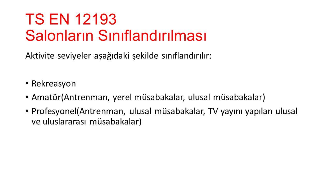 TS EN 12193 Salonların Sınıflandırılması