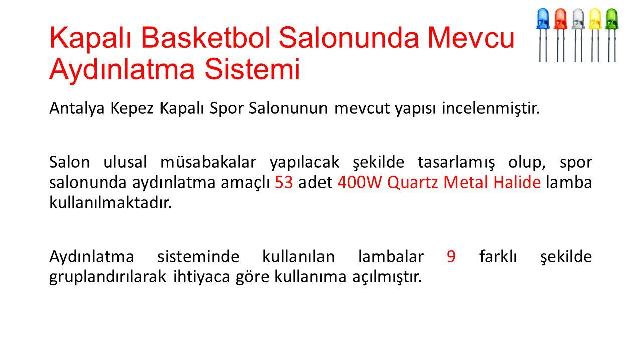 Kapalı Basketbol Salonunda Mevcut Aydınlatma Sistemi