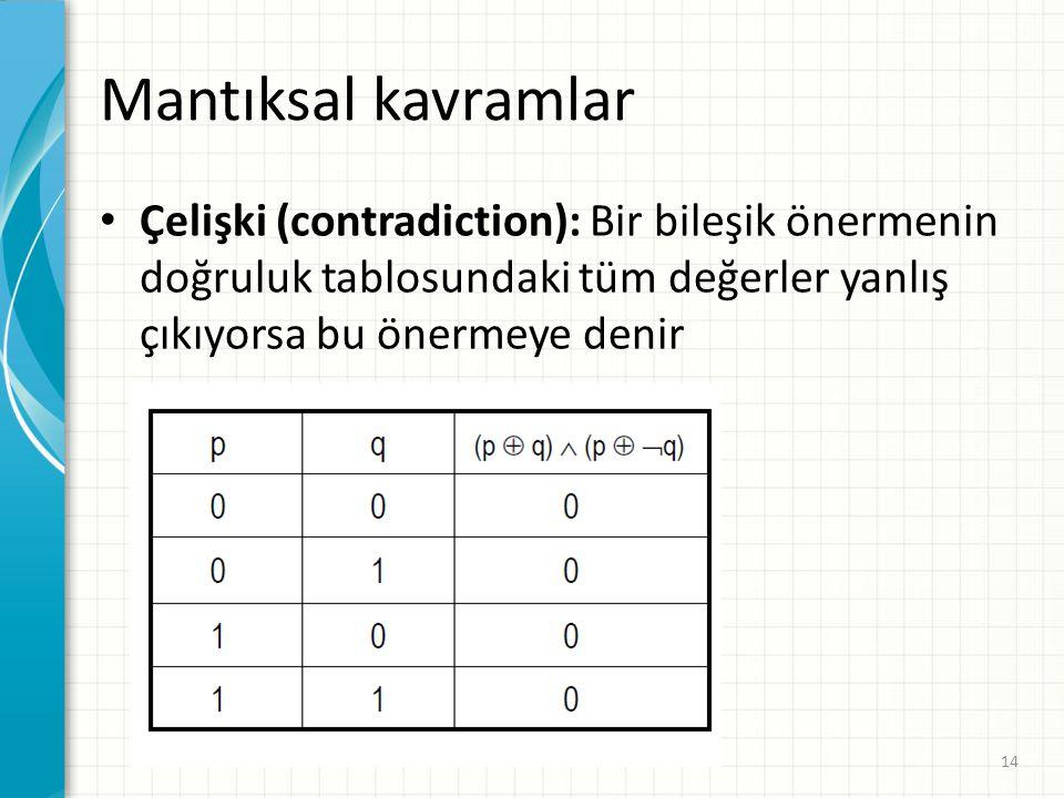 Mantıksal kavramlar Çelişki (contradiction): Bir bileşik önermenin doğruluk tablosundaki tüm değerler yanlış çıkıyorsa bu önermeye denir.