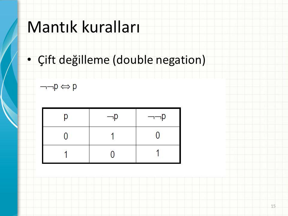 Mantık kuralları Çift değilleme (double negation)