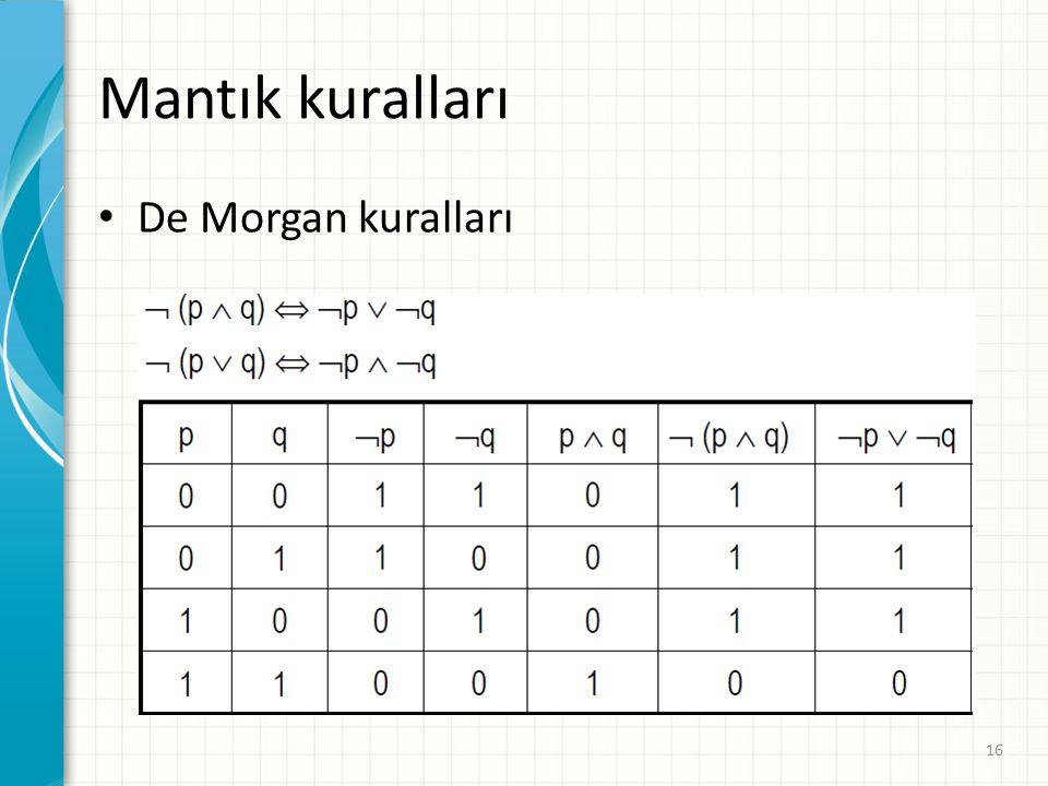 Mantık kuralları De Morgan kuralları