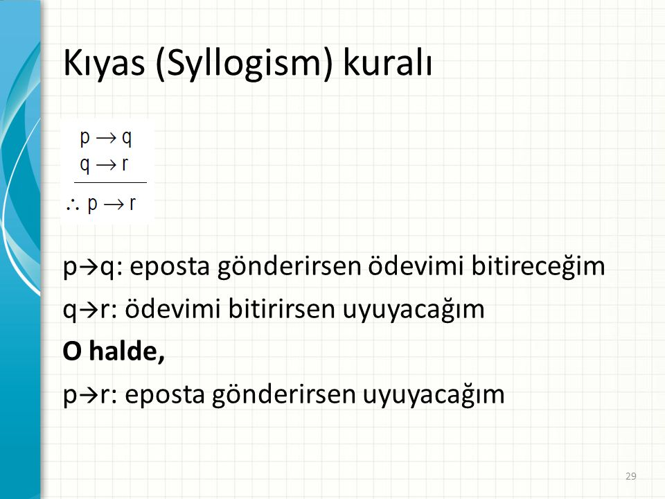 Kıyas (Syllogism) kuralı