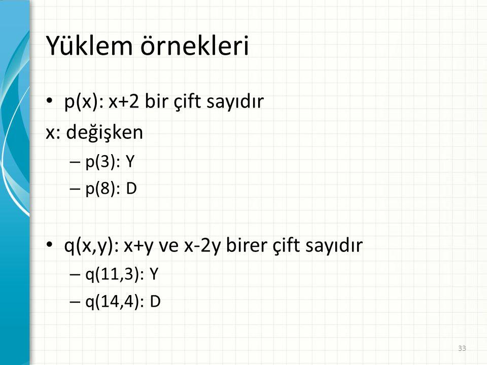 Yüklem örnekleri p(x): x+2 bir çift sayıdır x: değişken