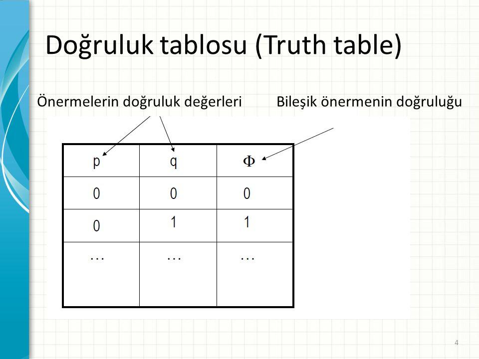 Doğruluk tablosu (Truth table)