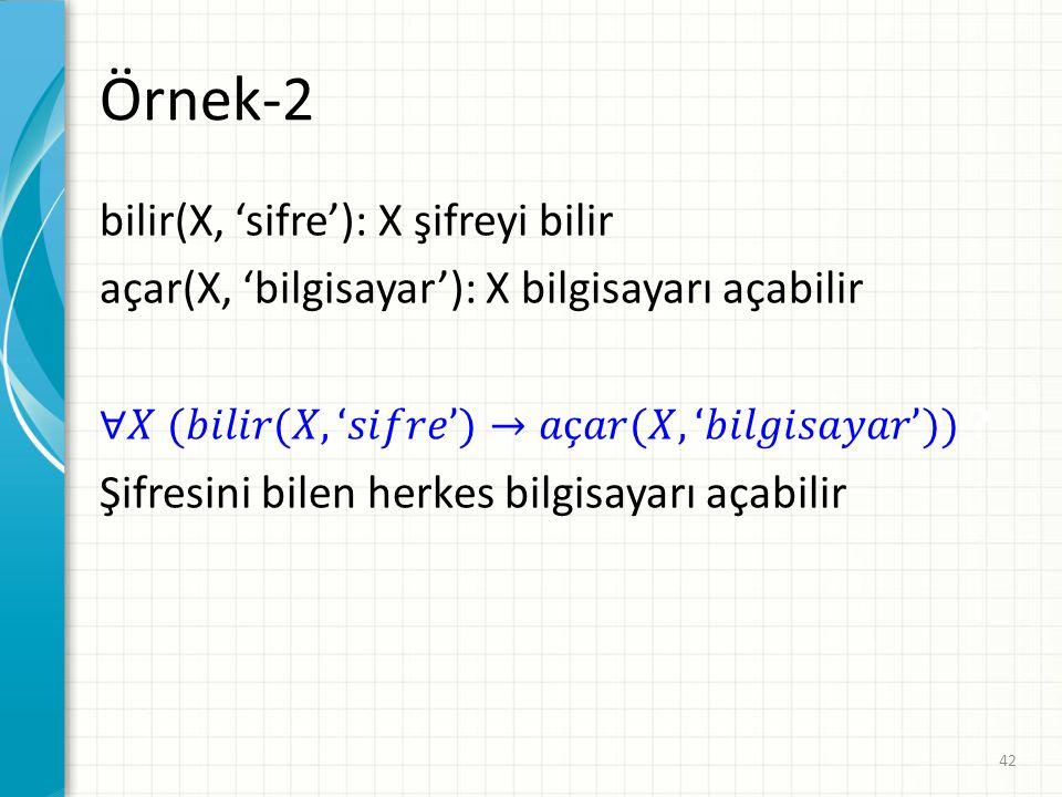 Örnek-2 bilir(X, 'sifre'): X şifreyi bilir