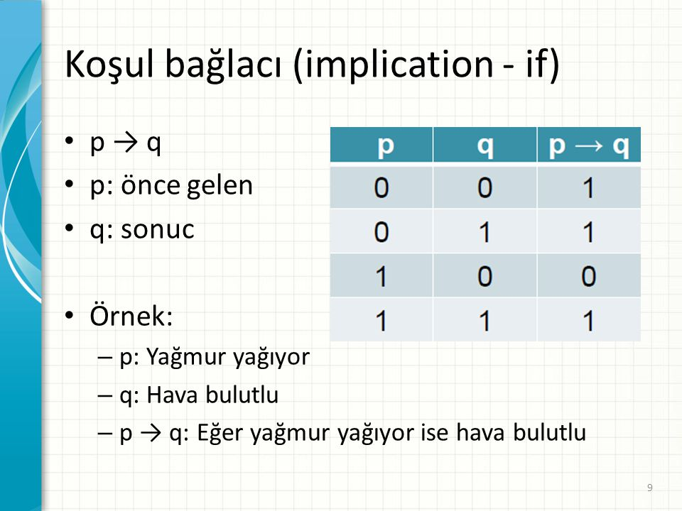 Koşul bağlacı (implication - if)