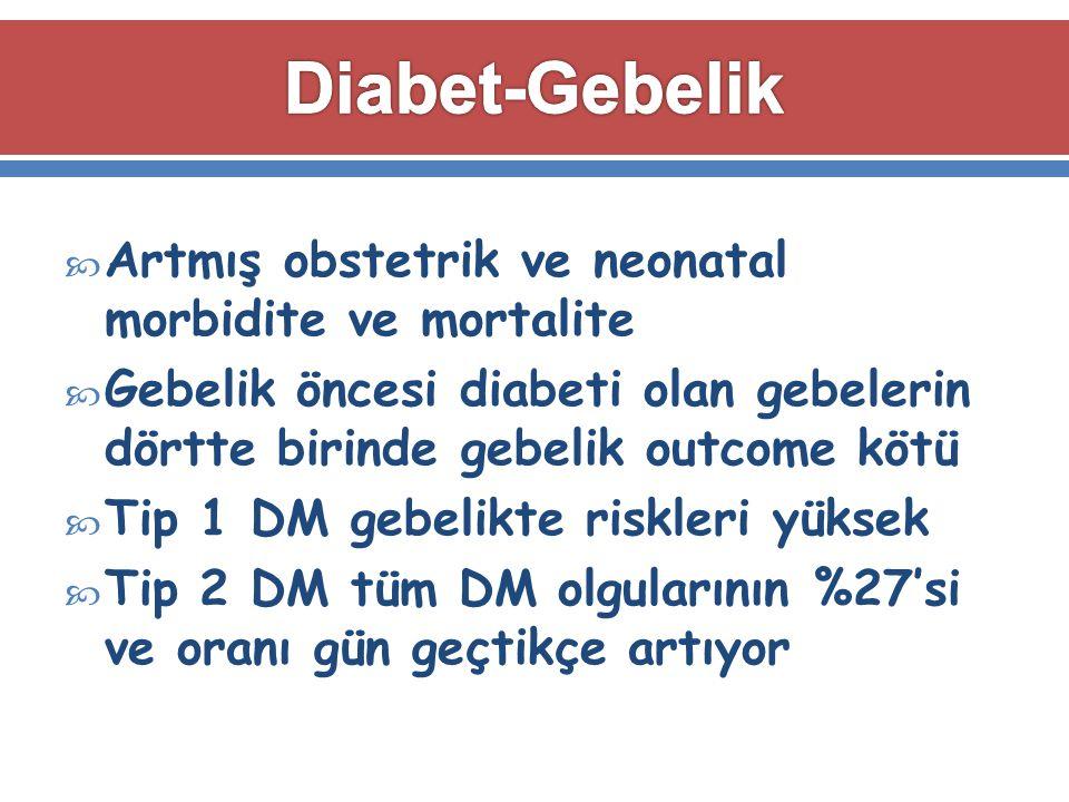 Diabet-Gebelik Artmış obstetrik ve neonatal morbidite ve mortalite