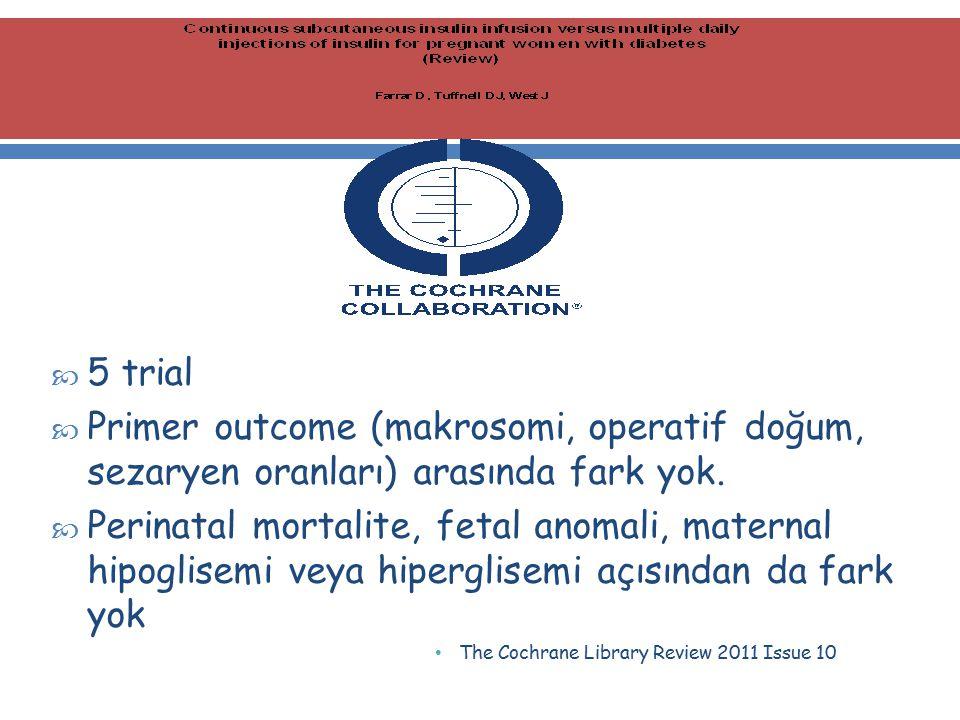 5 trial Primer outcome (makrosomi, operatif doğum, sezaryen oranları) arasında fark yok.