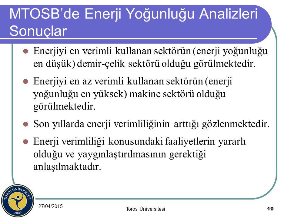 MTOSB'de Enerji Yoğunluğu Analizleri Sonuçlar