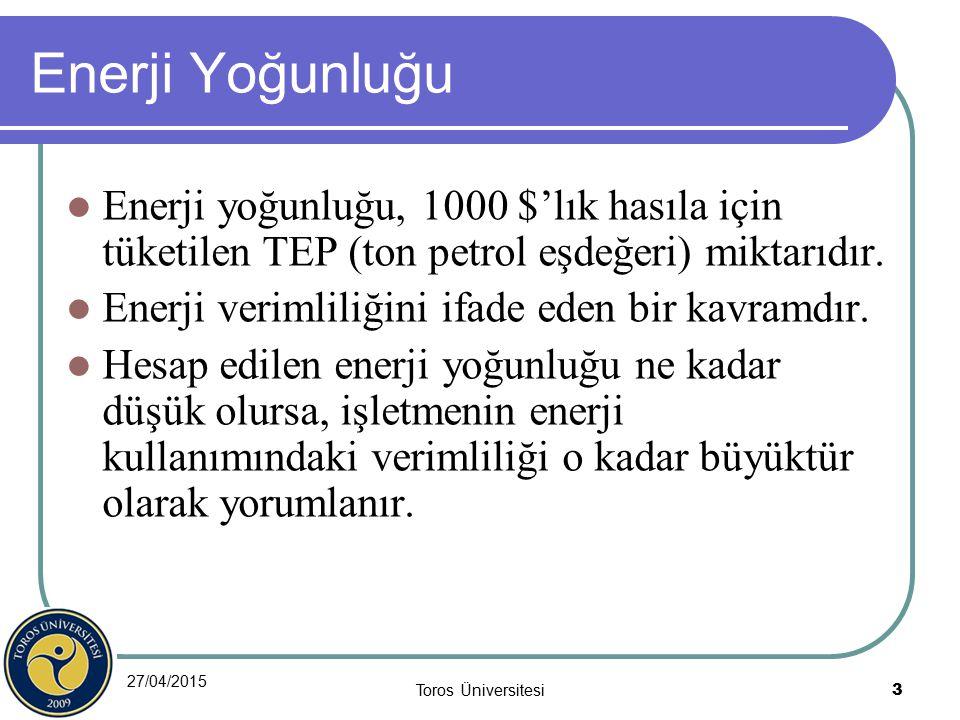 Enerji Yoğunluğu Enerji yoğunluğu, 1000 $'lık hasıla için tüketilen TEP (ton petrol eşdeğeri) miktarıdır.