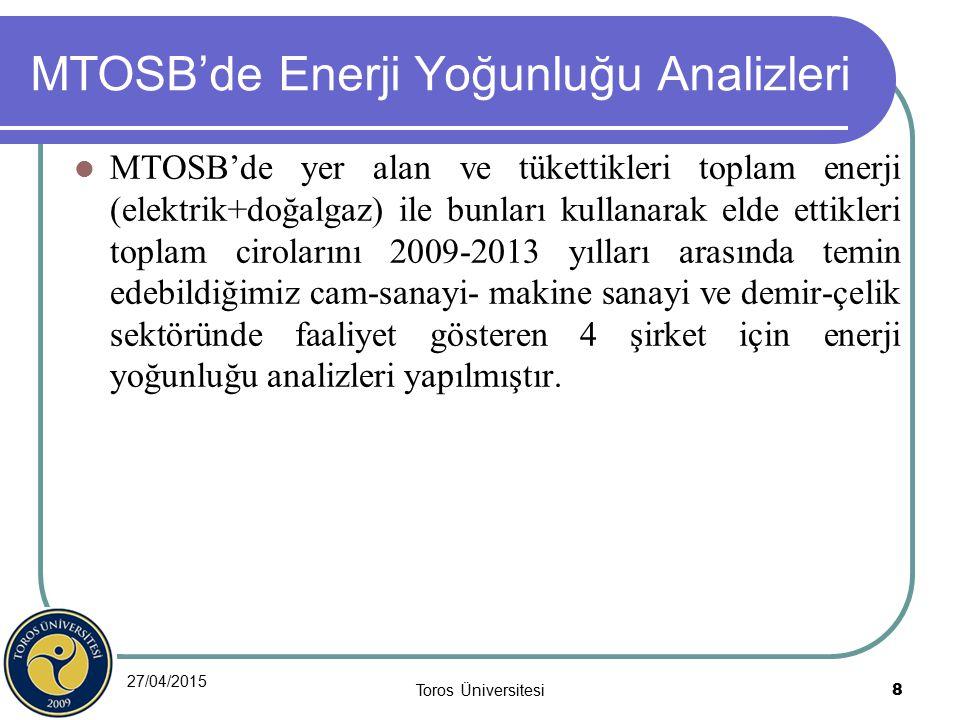 MTOSB'de Enerji Yoğunluğu Analizleri