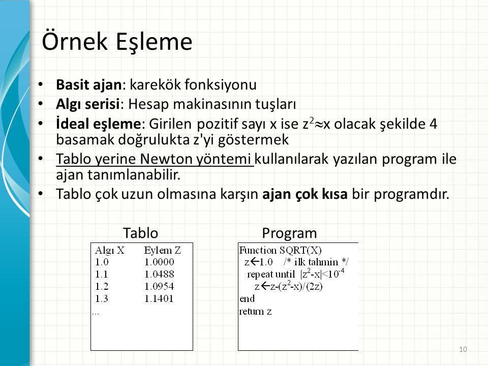 Örnek Eşleme Basit ajan: karekök fonksiyonu