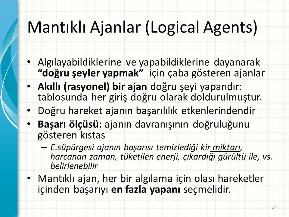 Mantıklı Ajanlar (Logical Agents)