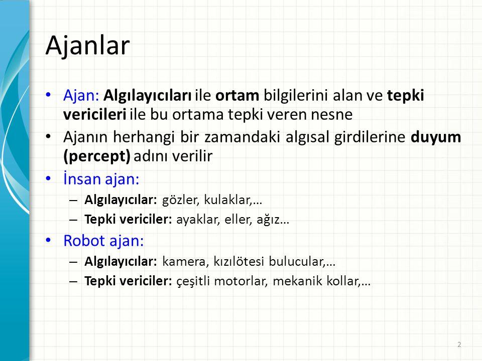 Ajanlar Ajan: Algılayıcıları ile ortam bilgilerini alan ve tepki vericileri ile bu ortama tepki veren nesne.