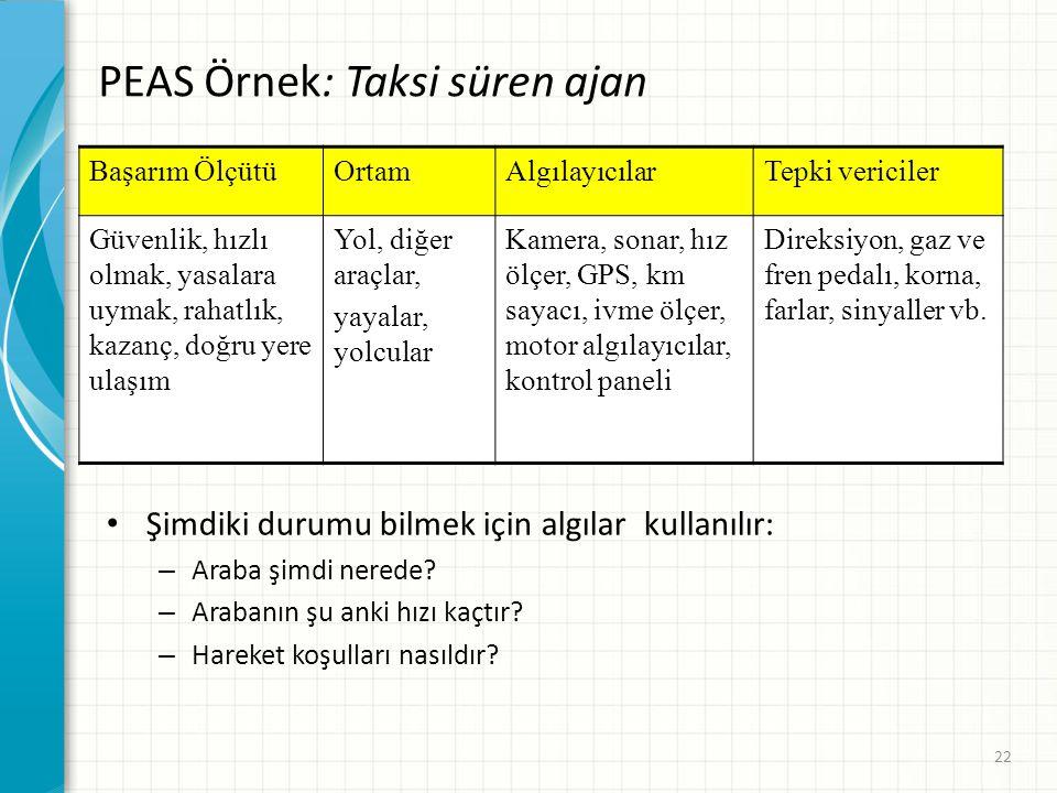 PEAS Örnek: Taksi süren ajan