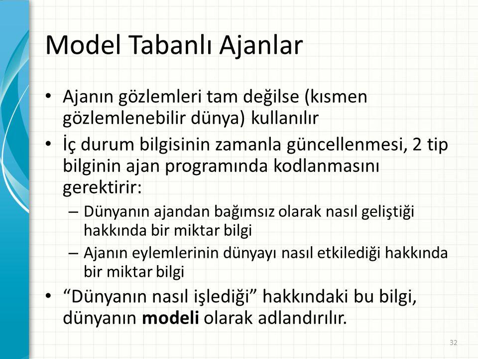 Model Tabanlı Ajanlar Ajanın gözlemleri tam değilse (kısmen gözlemlenebilir dünya) kullanılır.