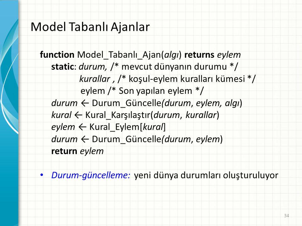 Model Tabanlı Ajanlar function Model_Tabanlı_Ajan(algı) returns eylem