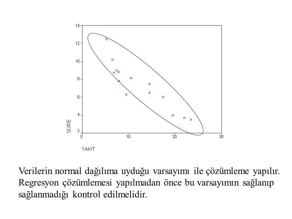 Verilerin normal dağılıma uyduğu varsayımı ile çözümleme yapılır.